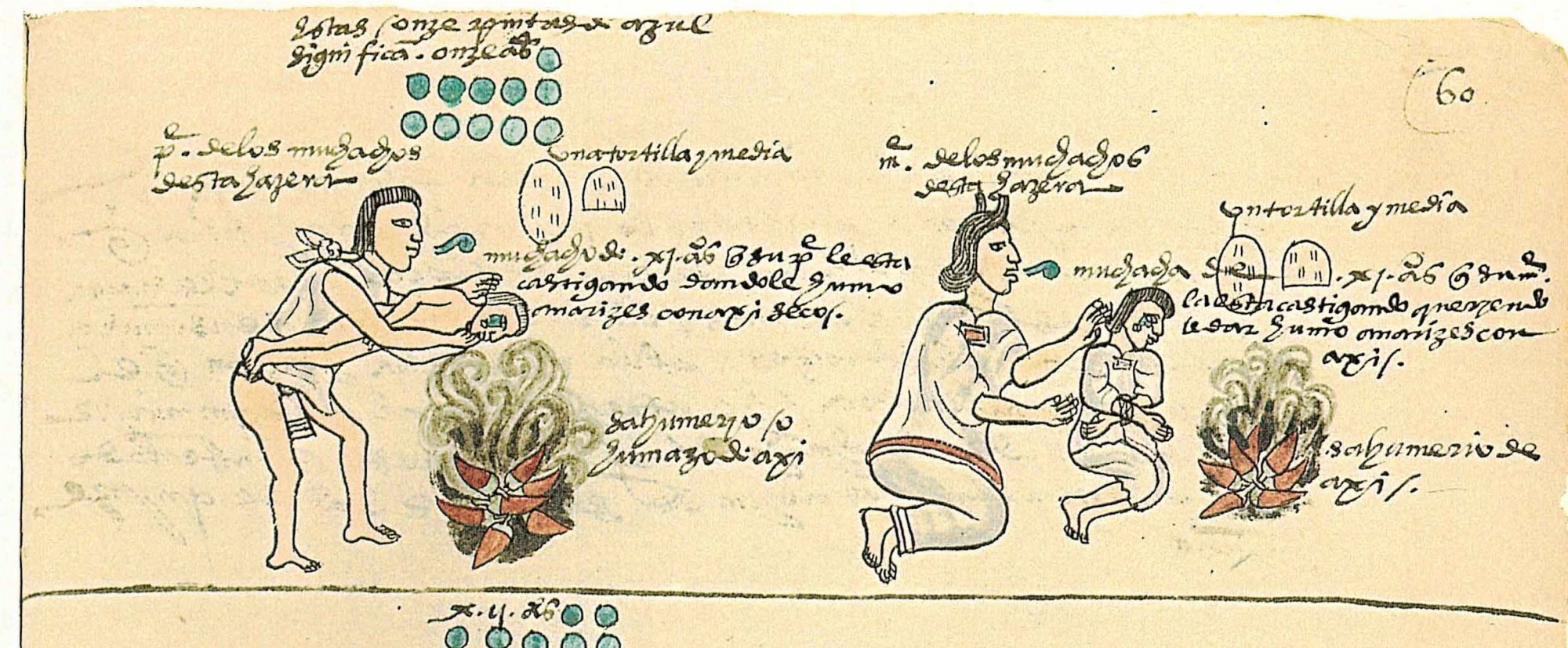 Codex Mendocino - zdroj: http://upload.wikimedia.org/wikipedia/commons/6/60/Codex_Mendoza_folio_60r.jpg